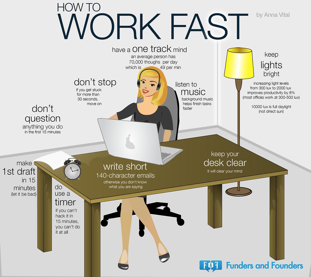work-fast-fnf